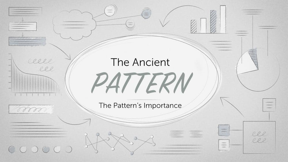 The Pattern's Importance Image