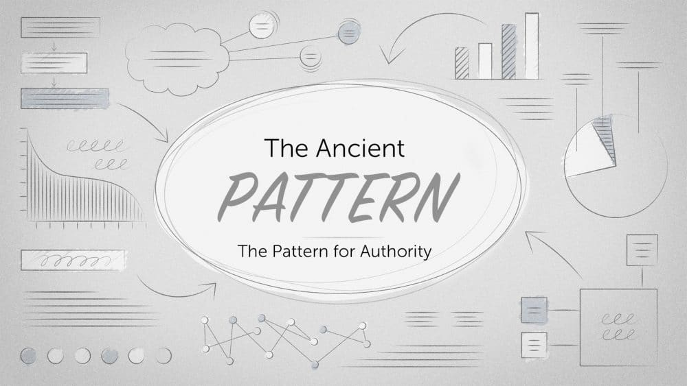 The Pattern for Authority Image
