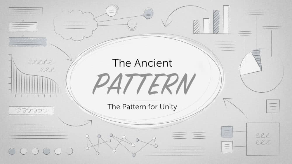 The Pattern for Unity Image