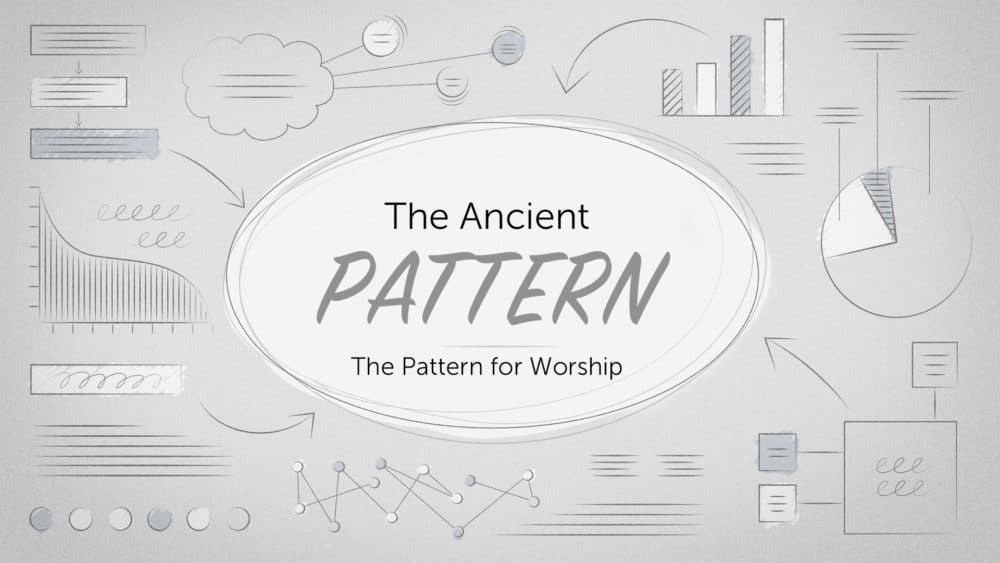 The Pattern for Worship Image