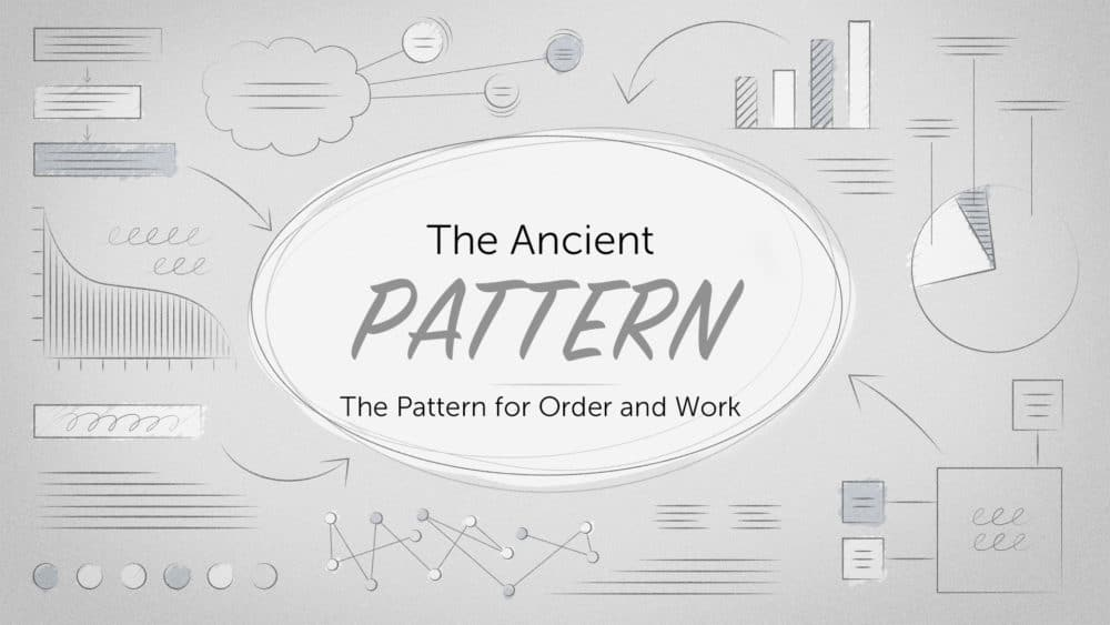 The Pattern for Order and Work Image